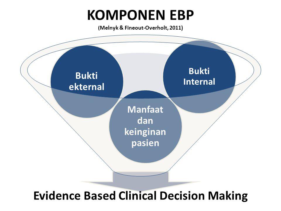 KOMPONEN EBP (Melnyk & Fineout-Overholt, 2011)