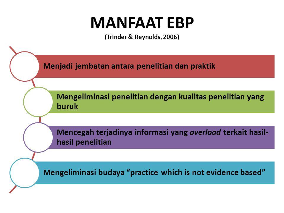 MANFAAT EBP (Trinder & Reynolds, 2006)