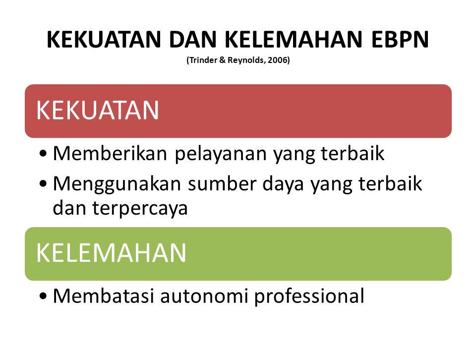 KEKUATAN DAN KELEMAHAN EBPN (Trinder & Reynolds, 2006)