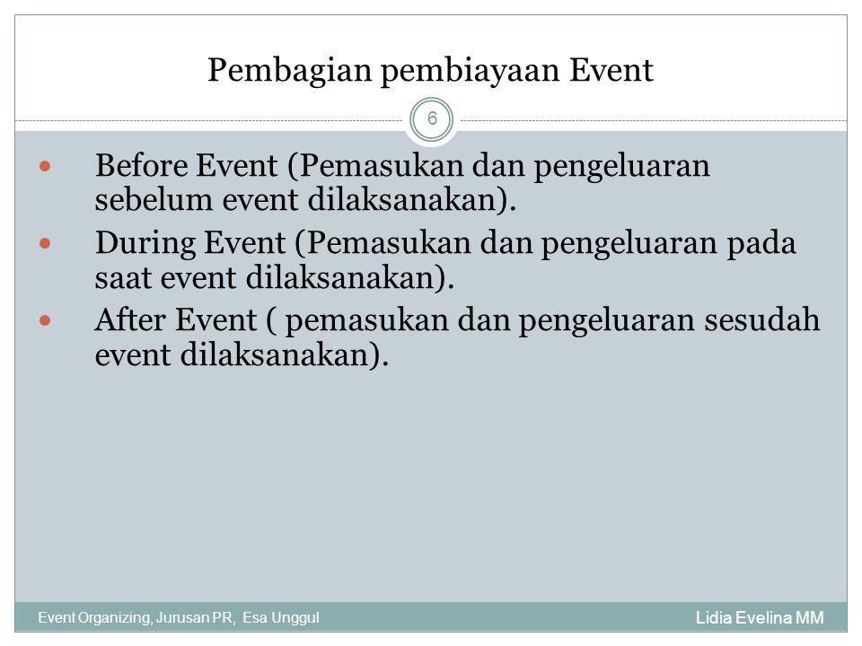 Pembagian pembiayaan Event