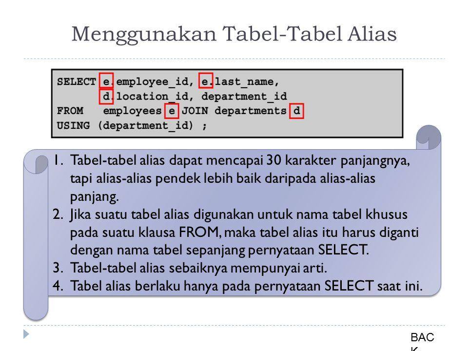 Menggunakan Tabel-Tabel Alias
