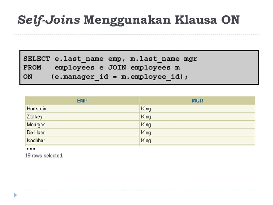 Self-Joins Menggunakan Klausa ON