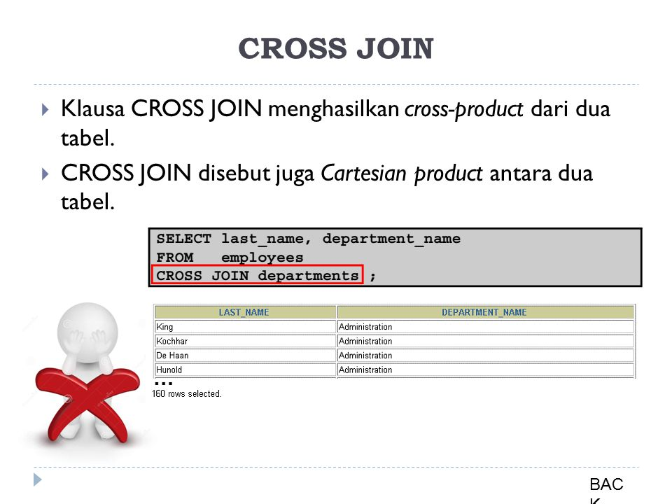 CROSS JOIN Klausa CROSS JOIN menghasilkan cross-product dari dua tabel. CROSS JOIN disebut juga Cartesian product antara dua tabel.