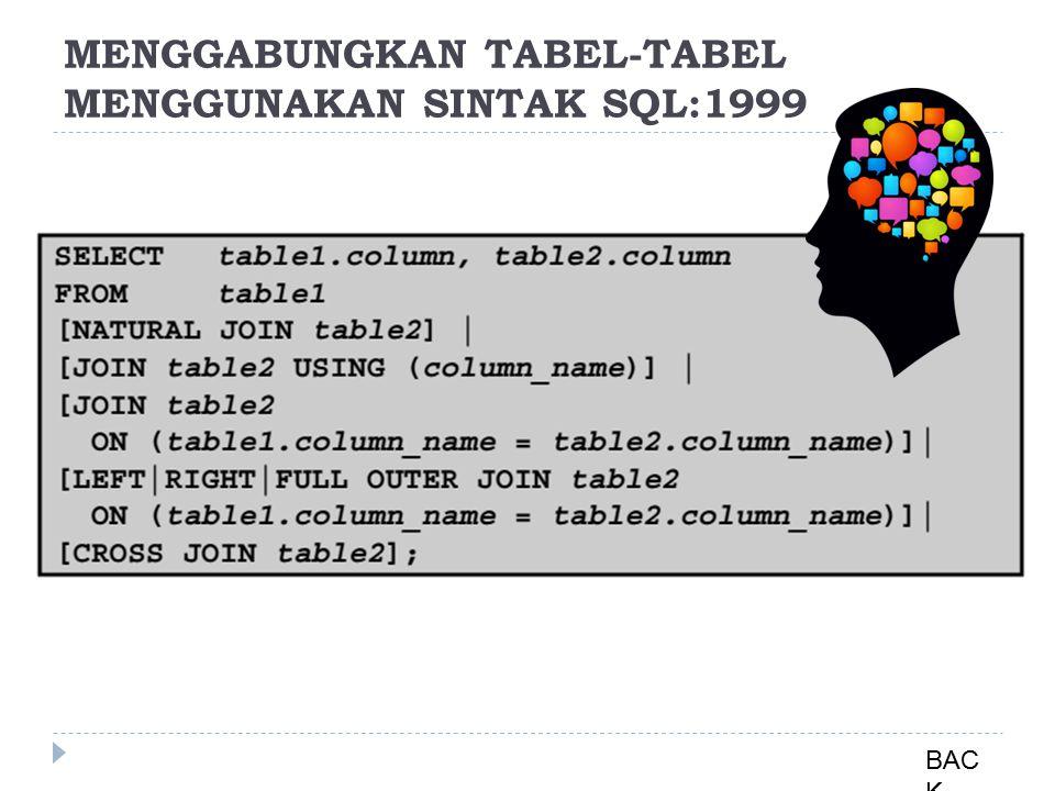 MENGGABUNGKAN TABEL-TABEL MENGGUNAKAN SINTAK SQL:1999