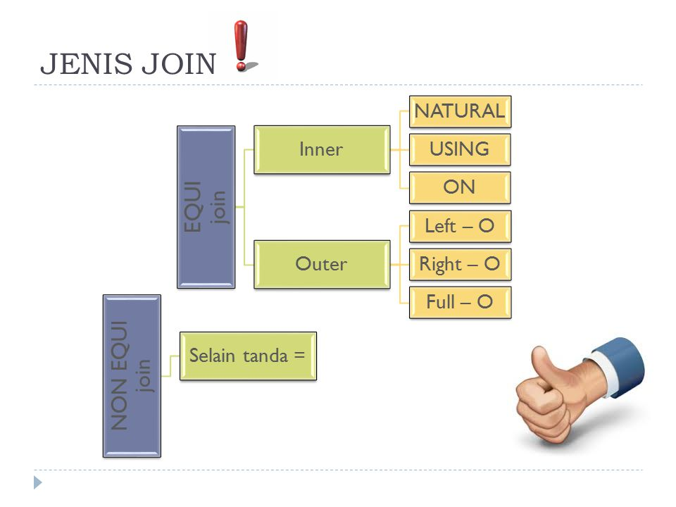 JENIS JOIN EQUI join NON EQUI join NATURAL Inner USING ON Left – O