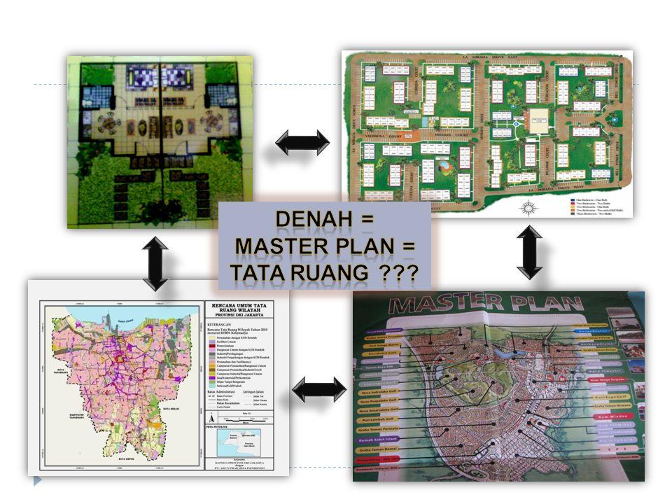 DENAH = Master Plan = TATA RUANG