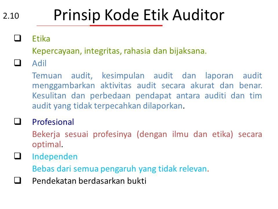 Prinsip Kode Etik Auditor