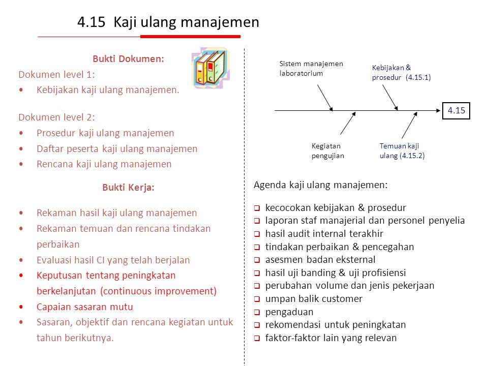 2 4.15 Kaji ulang manajemen Bukti Dokumen: Dokumen level 1: