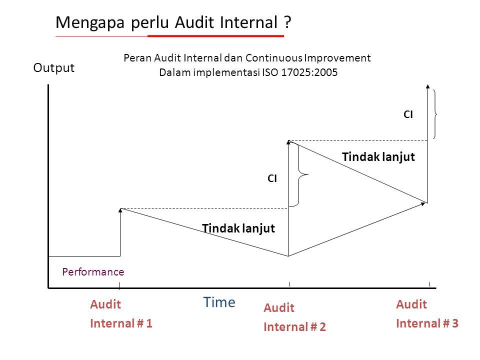 Mengapa perlu Audit Internal