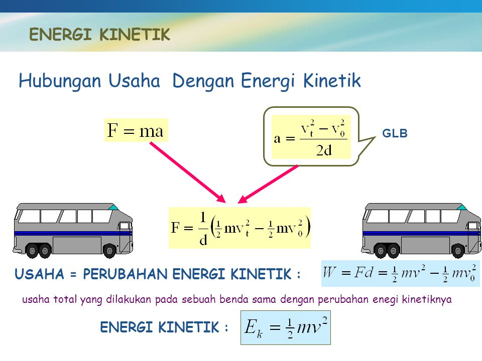 Hubungan Usaha Dengan Energi Kinetik