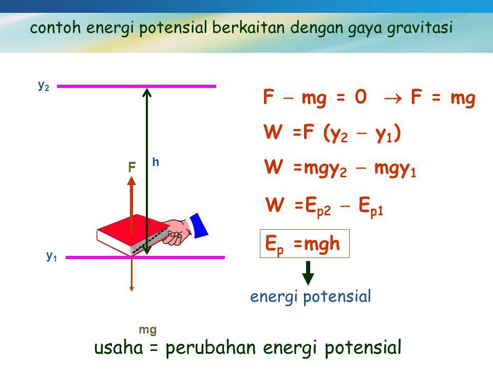 contoh energi potensial berkaitan dengan gaya gravitasi