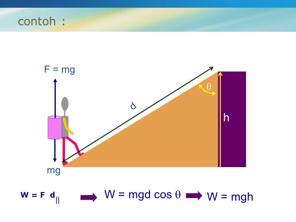 contoh : F = mg  d h mg W = F d || W = mgd cos  W = mgh