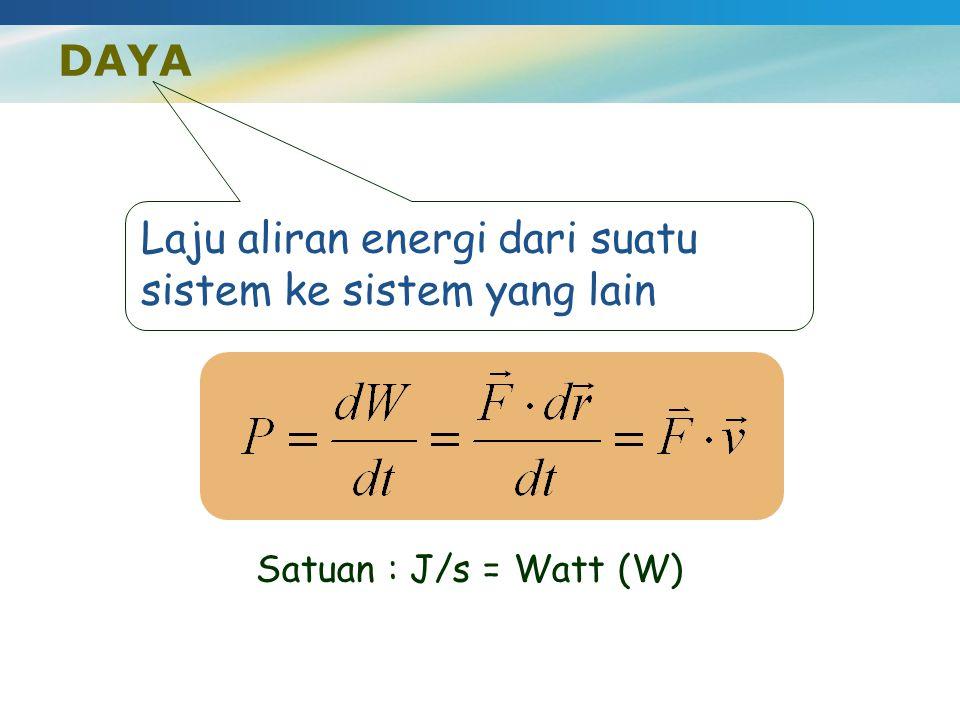 Laju aliran energi dari suatu sistem ke sistem yang lain