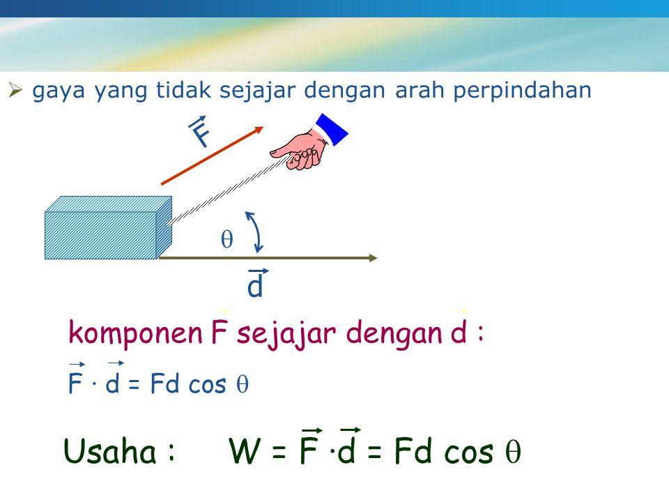 Usaha : W = F ·d = Fd cos  F d komponen F sejajar dengan d : 