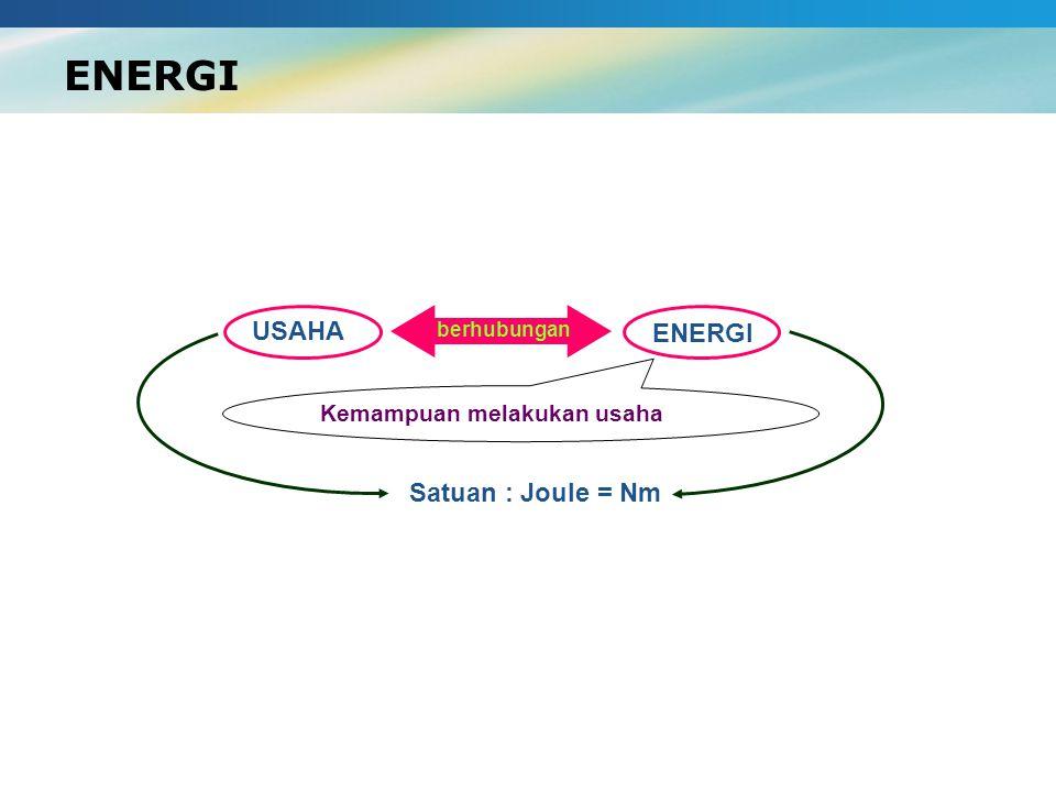 ENERGI USAHA ENERGI Satuan : Joule = Nm Kemampuan melakukan usaha