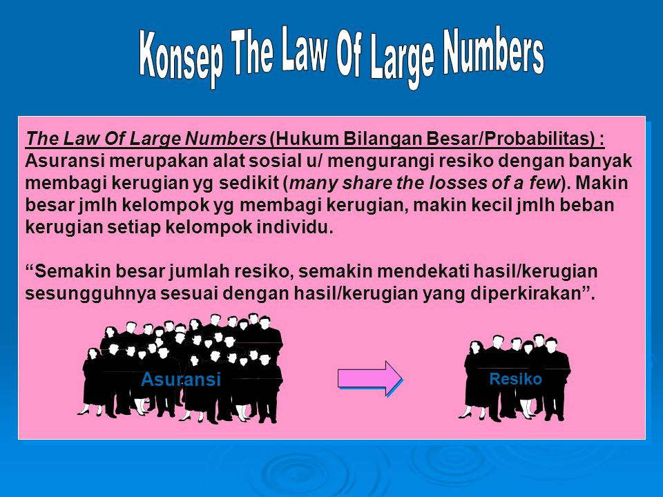 Konsep The Law Of Large Numbers