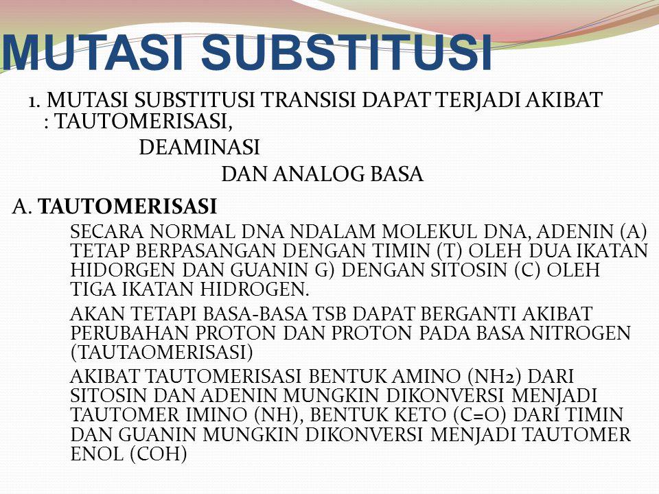 MUTASI SUBSTITUSI 1. MUTASI SUBSTITUSI TRANSISI DAPAT TERJADI AKIBAT : TAUTOMERISASI, DEAMINASI. DAN ANALOG BASA.