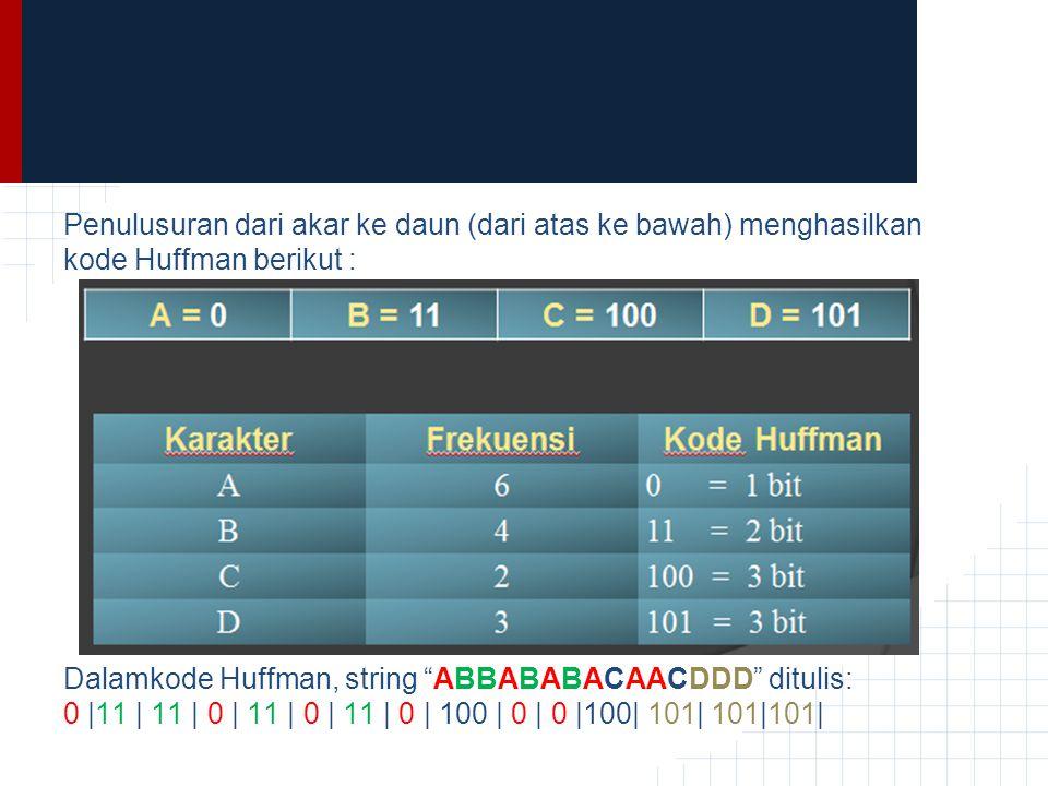 Penulusuran dari akar ke daun (dari atas ke bawah) menghasilkan kode Huffman berikut :