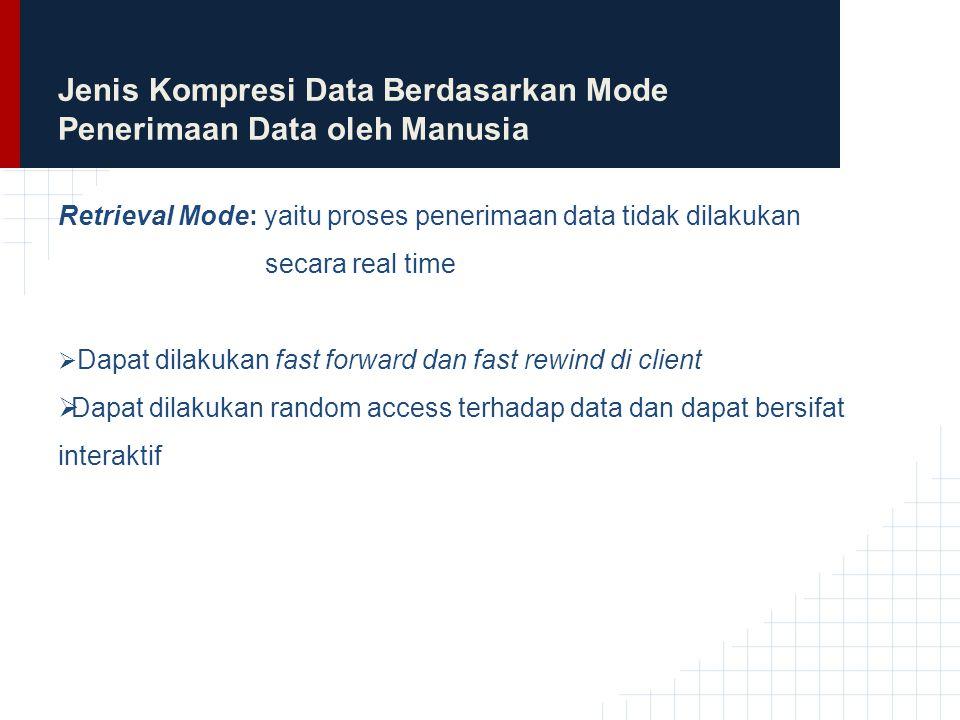 Jenis Kompresi Data Berdasarkan Mode Penerimaan Data oleh Manusia