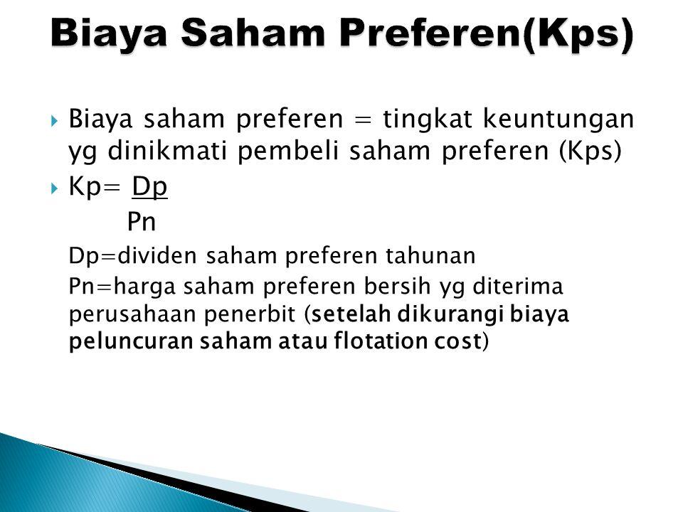 Biaya Saham Preferen(Kps)
