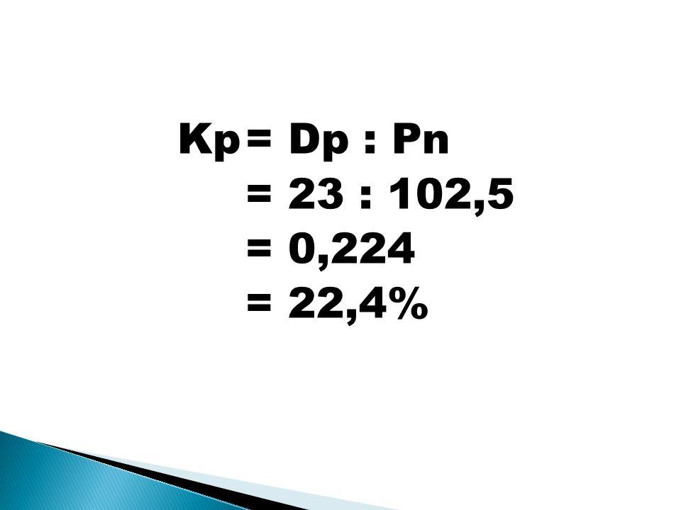 Kp = Dp : Pn = 23 : 102,5 = 0,224 = 22,4%