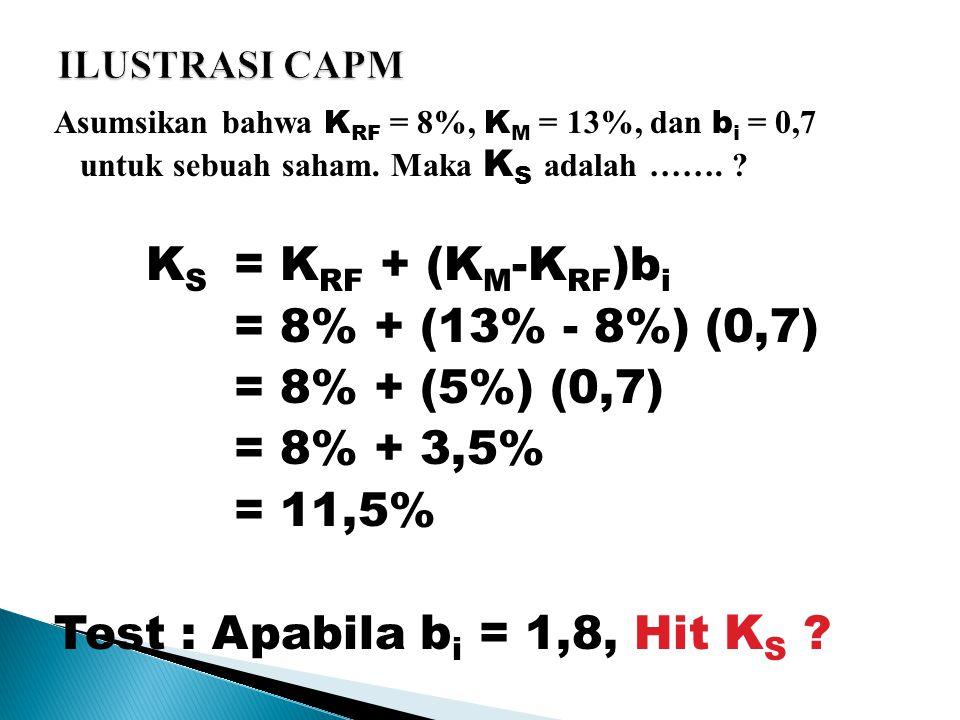 Test : Apabila bi = 1,8, Hit KS