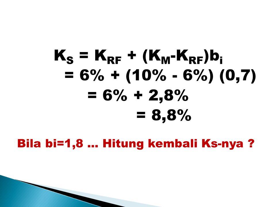 KS = KRF + (KM-KRF)bi = 6% + (10% - 6%) (0,7) = 6% + 2,8% = 8,8%