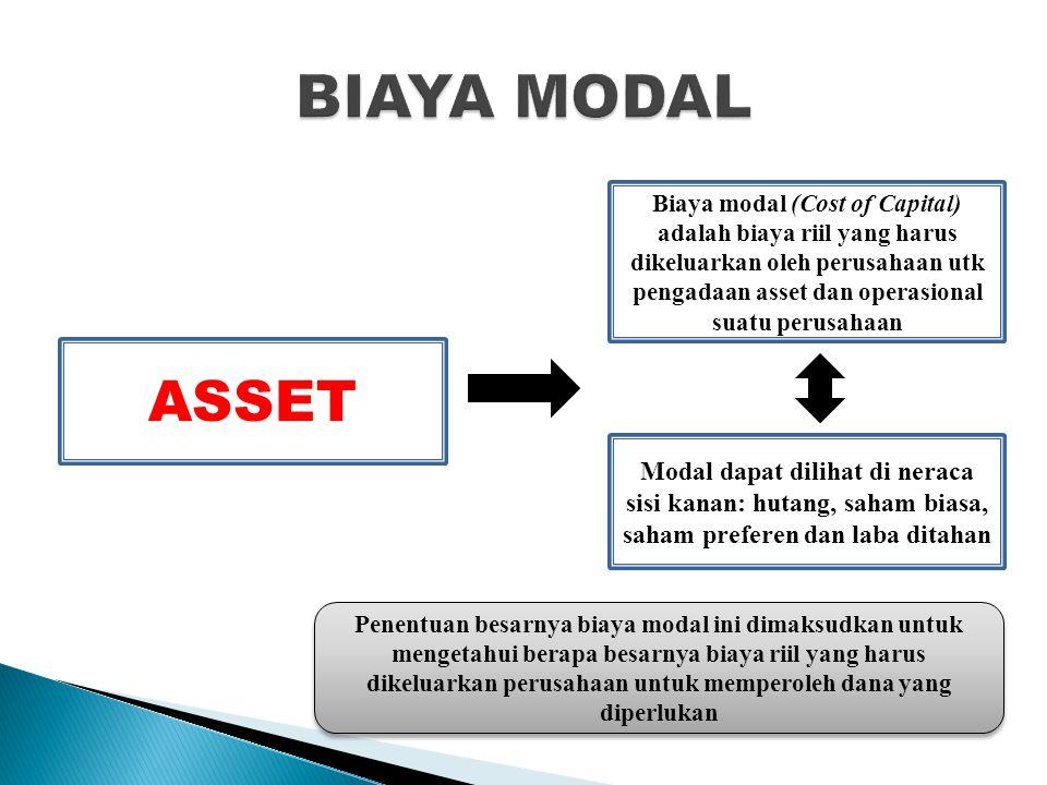 BIAYA MODAL
