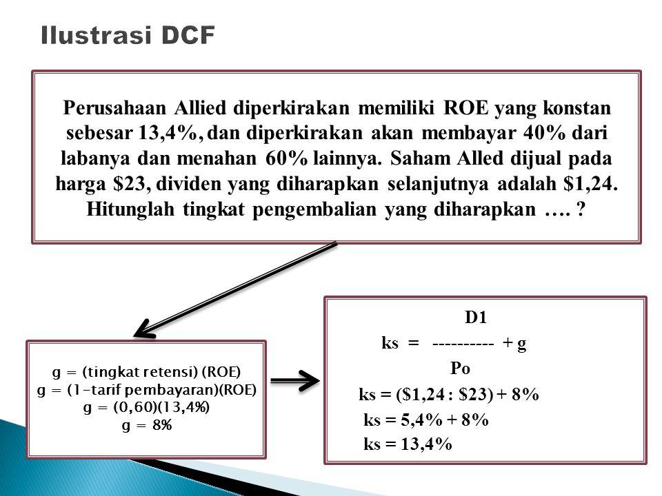 Ilustrasi DCF