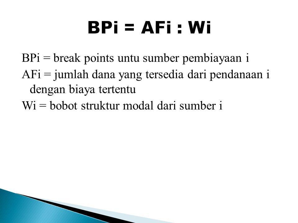 BPi = AFi : Wi