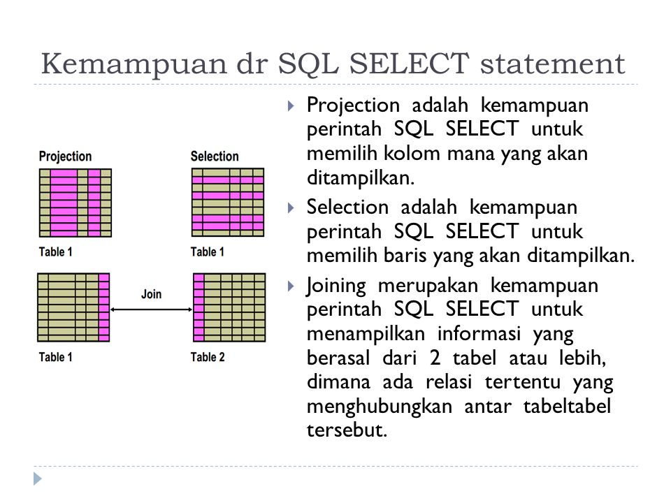 Kemampuan dr SQL SELECT statement