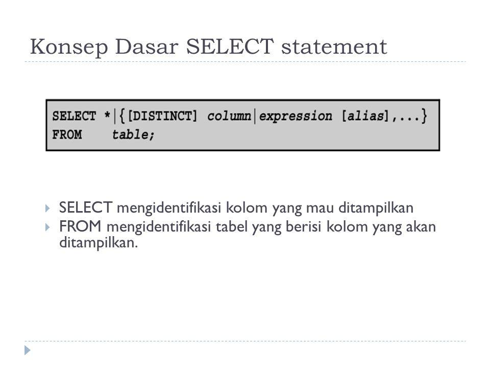 Konsep Dasar SELECT statement