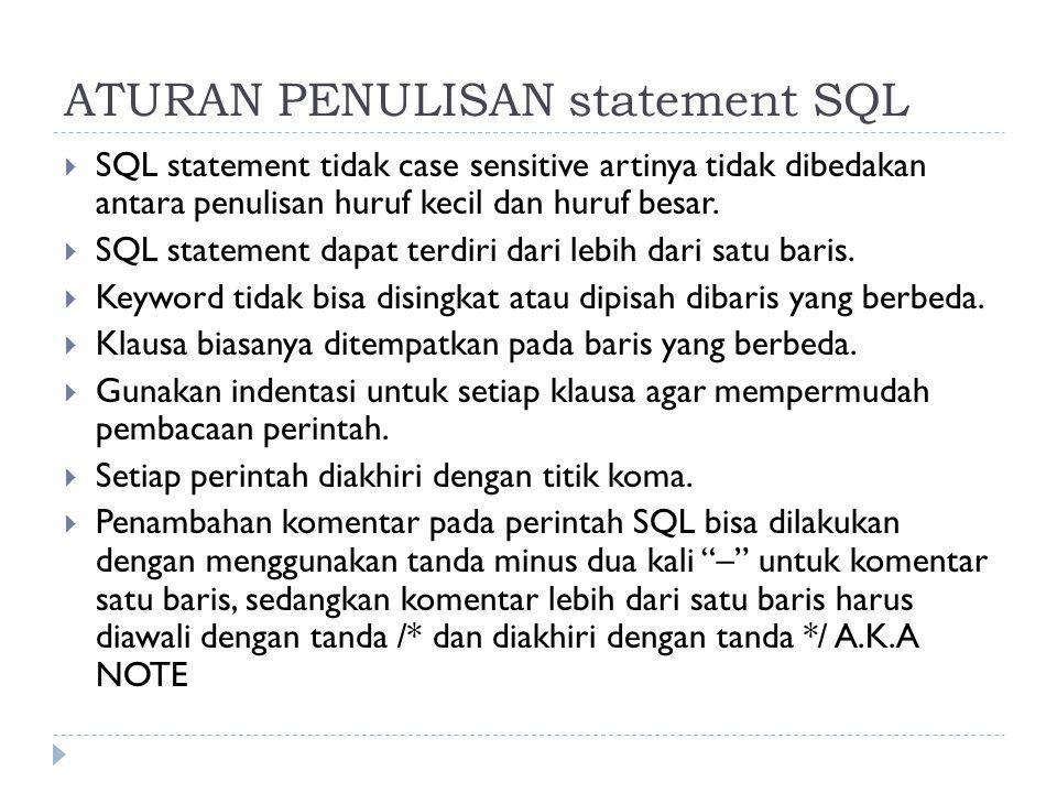 ATURAN PENULISAN statement SQL