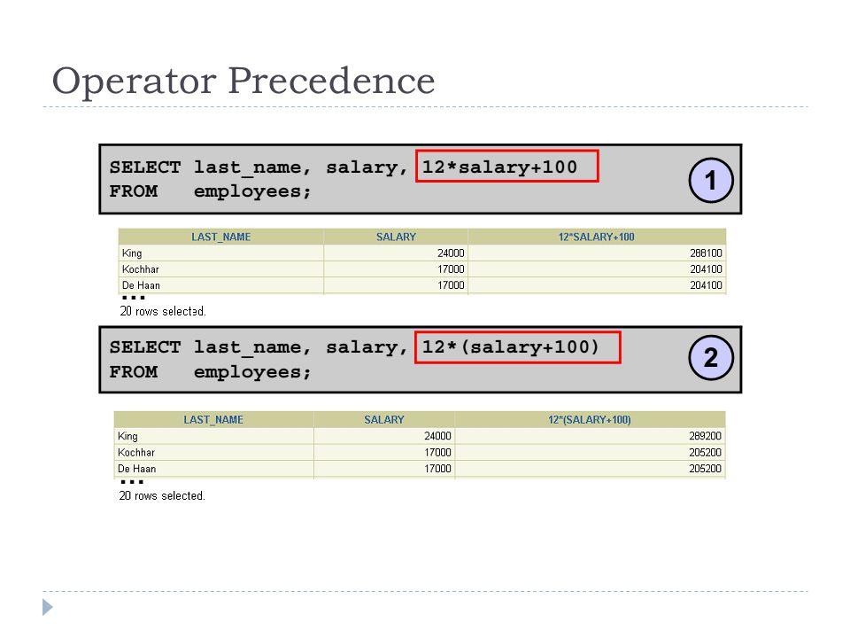 Operator Precedence