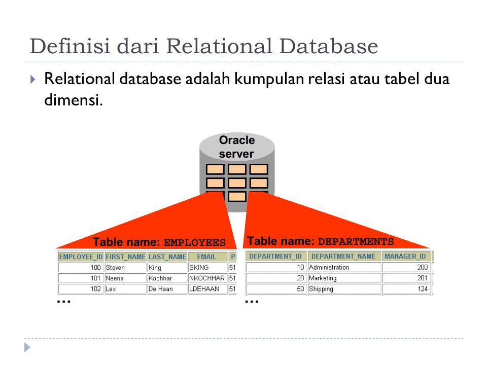 Definisi dari Relational Database