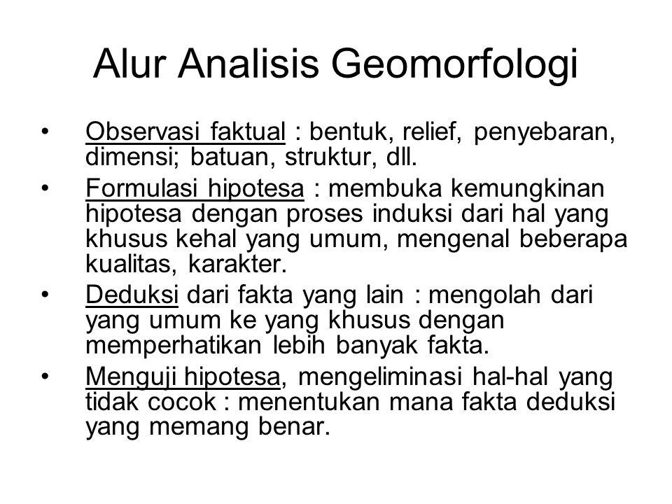 Alur Analisis Geomorfologi