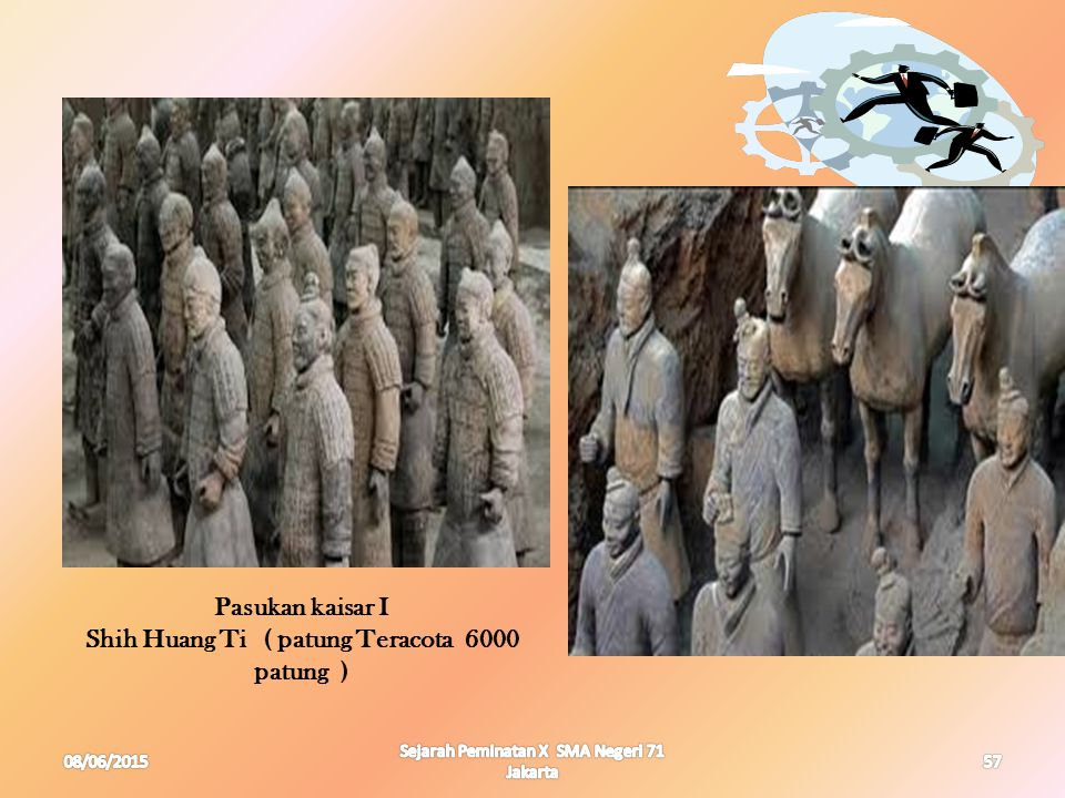 Shih Huang Ti ( patung Teracota 6000 patung )