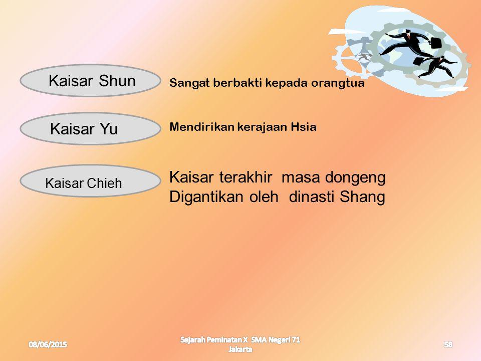 Sejarah Peminatan X SMA Negeri 71 Jakarta