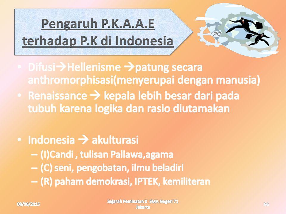 Pengaruh P.K.A.A.E terhadap P.K di Indonesia