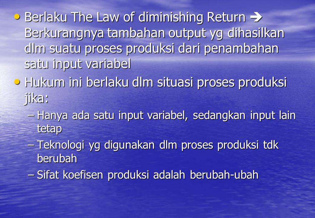 Hukum ini berlaku dlm situasi proses produksi jika: