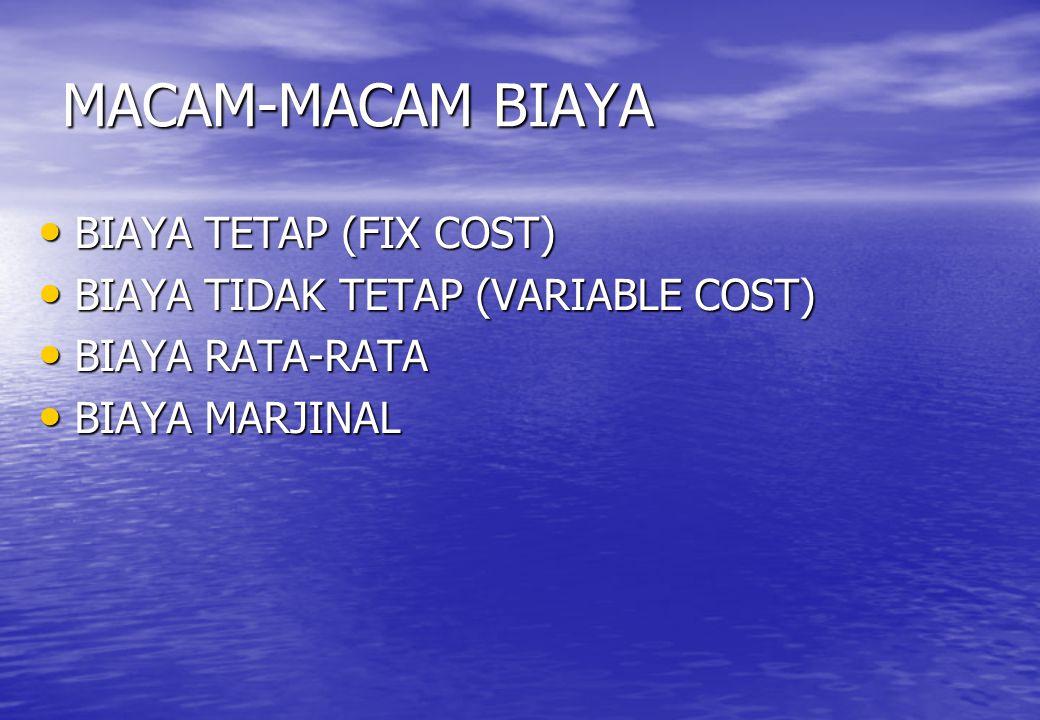 MACAM-MACAM BIAYA BIAYA TETAP (FIX COST)