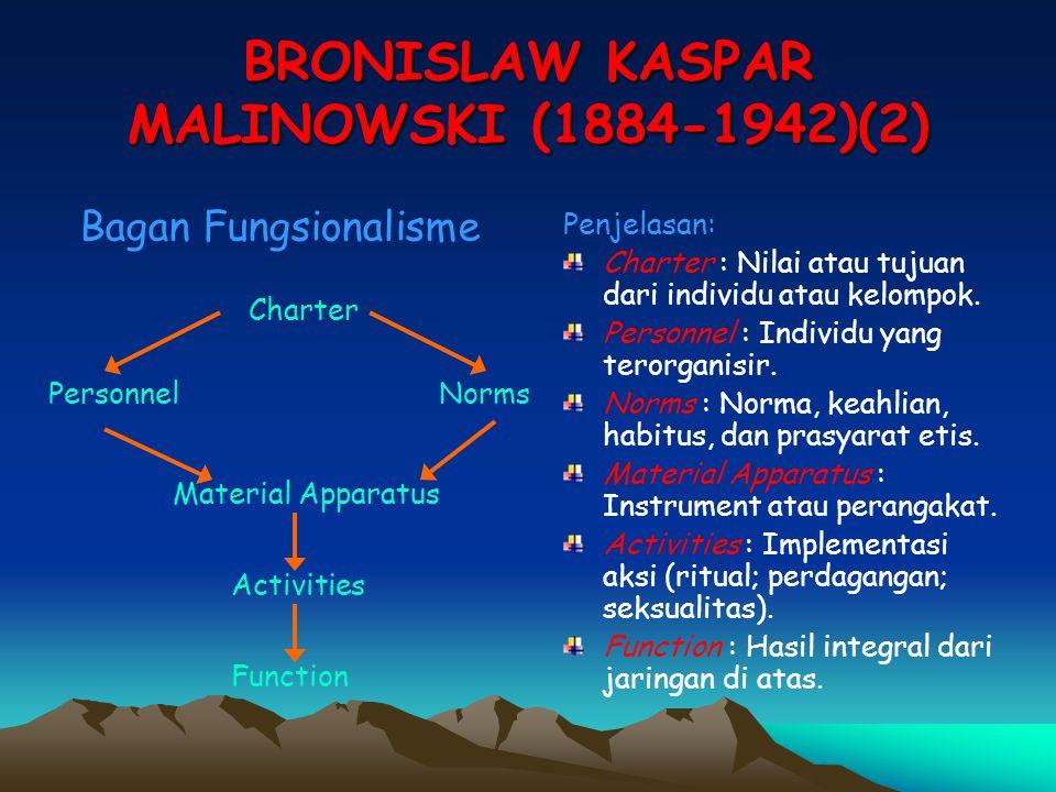 BRONISLAW KASPAR MALINOWSKI (1884-1942)(2)