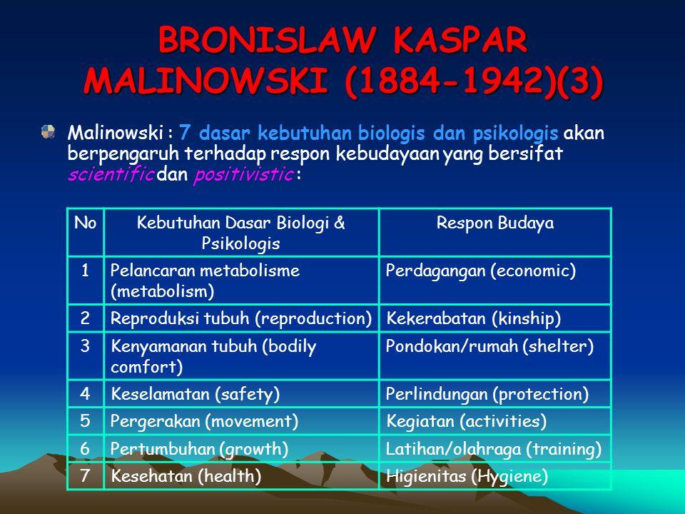 BRONISLAW KASPAR MALINOWSKI (1884-1942)(3)