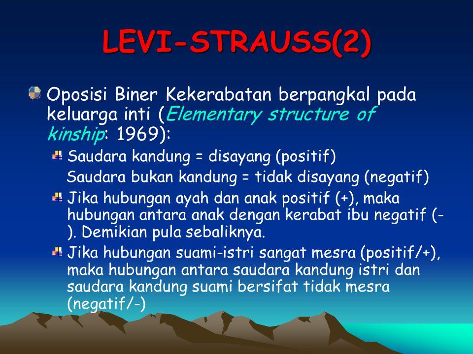 LEVI-STRAUSS(2) Oposisi Biner Kekerabatan berpangkal pada keluarga inti (Elementary structure of kinship: 1969):