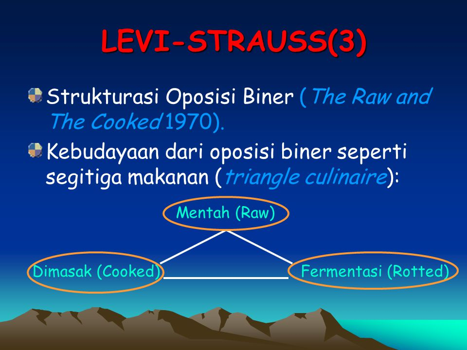 LEVI-STRAUSS(3) Strukturasi Oposisi Biner (The Raw and The Cooked 1970).
