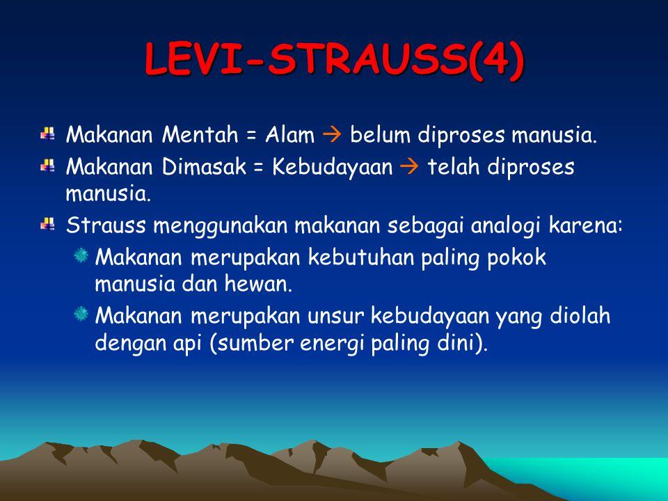 LEVI-STRAUSS(4) Makanan Mentah = Alam  belum diproses manusia.