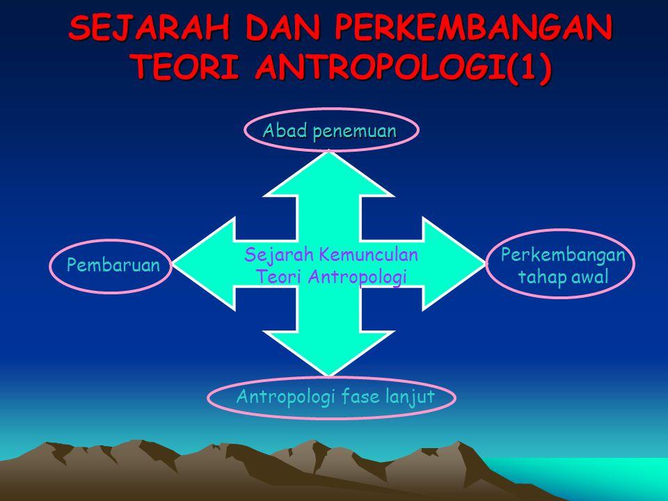 SEJARAH DAN PERKEMBANGAN TEORI ANTROPOLOGI(1)