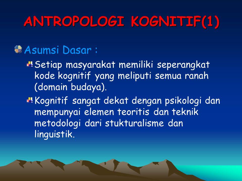 ANTROPOLOGI KOGNITIF(1)
