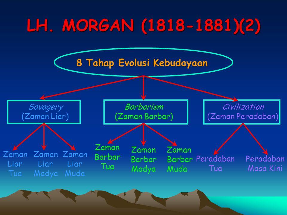 LH. MORGAN (1818-1881)(2) 8 Tahap Evolusi Kebudayaan Savagery