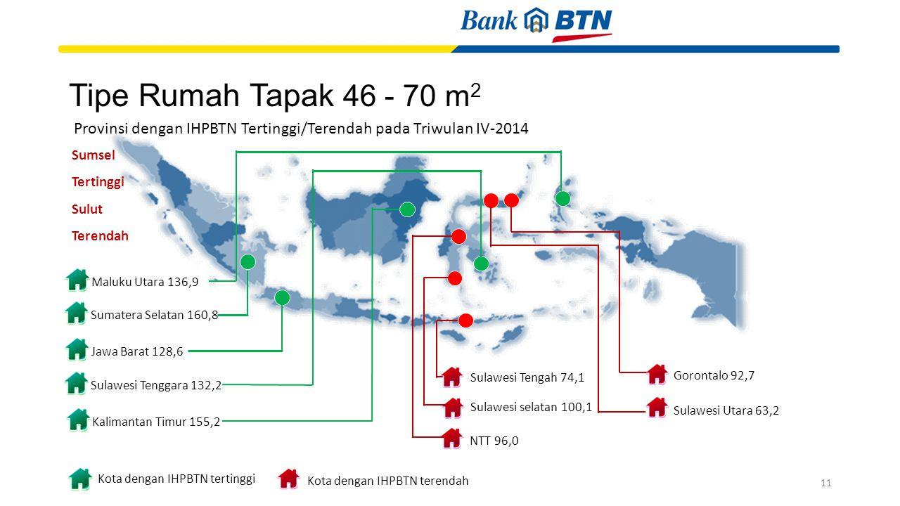 Tipe Rumah Tapak 46 - 70 m2 Provinsi dengan IHPBTN Tertinggi/Terendah pada Triwulan IV-2014. Sumsel Tertinggi Sulut Terendah.